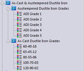 Solidworks Material Data For ADI And Ductile Iron